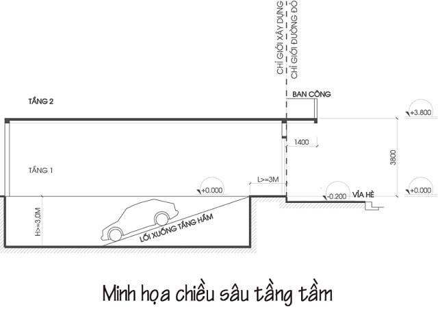 cách tính độ dốc tầng hầm (2)