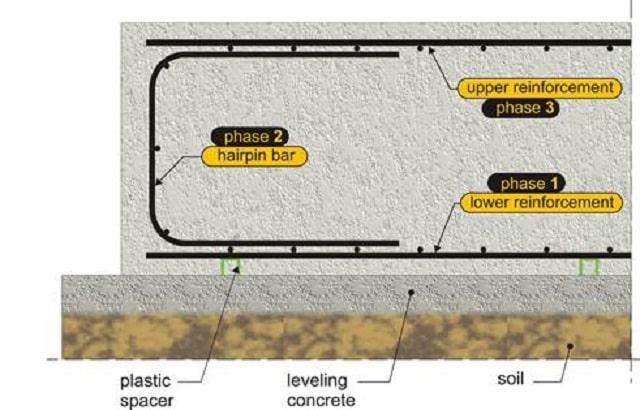 chiều dày lớp bê tông bảo vệ (1)
