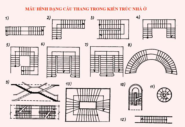 tính toán cầu thang 2 vế (2)
